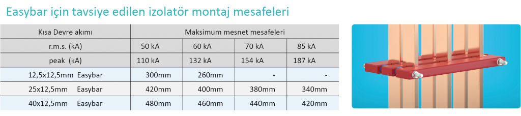 easy-bar-m-mesafeleri